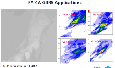 FY-4 GIIRS application